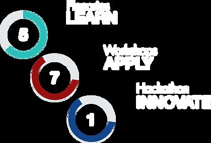 Cloud Native Hackathon 72h00