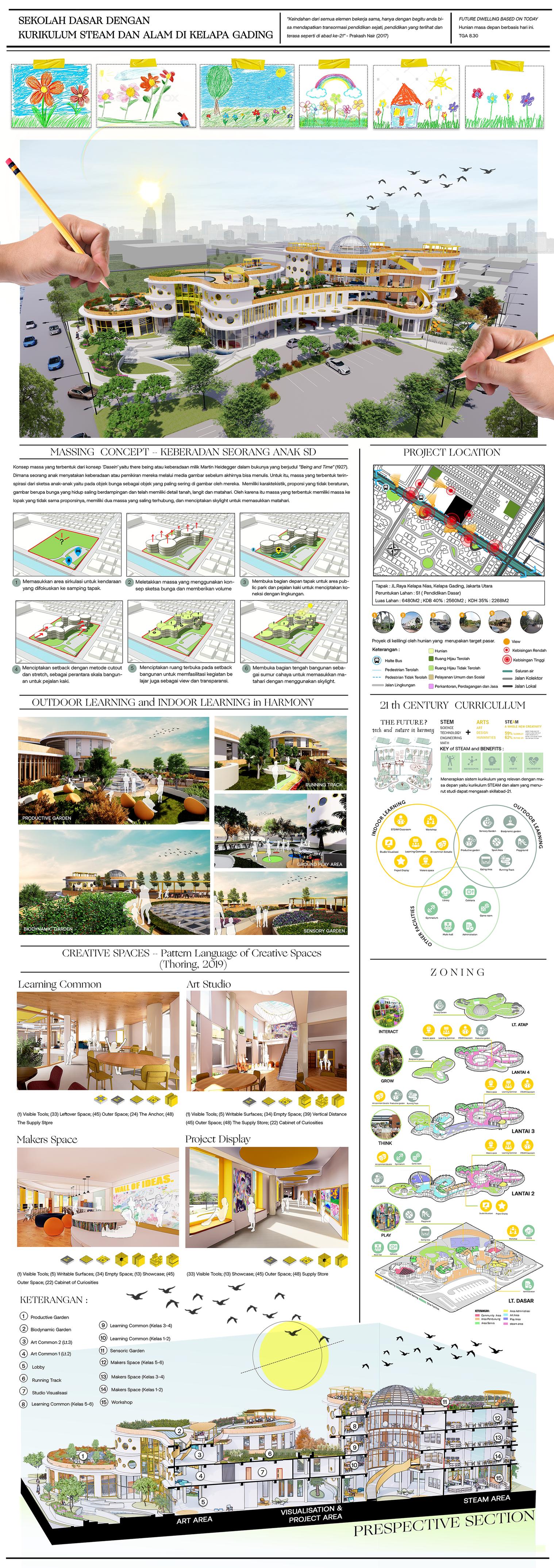 Taman Belajar Kreatif.png