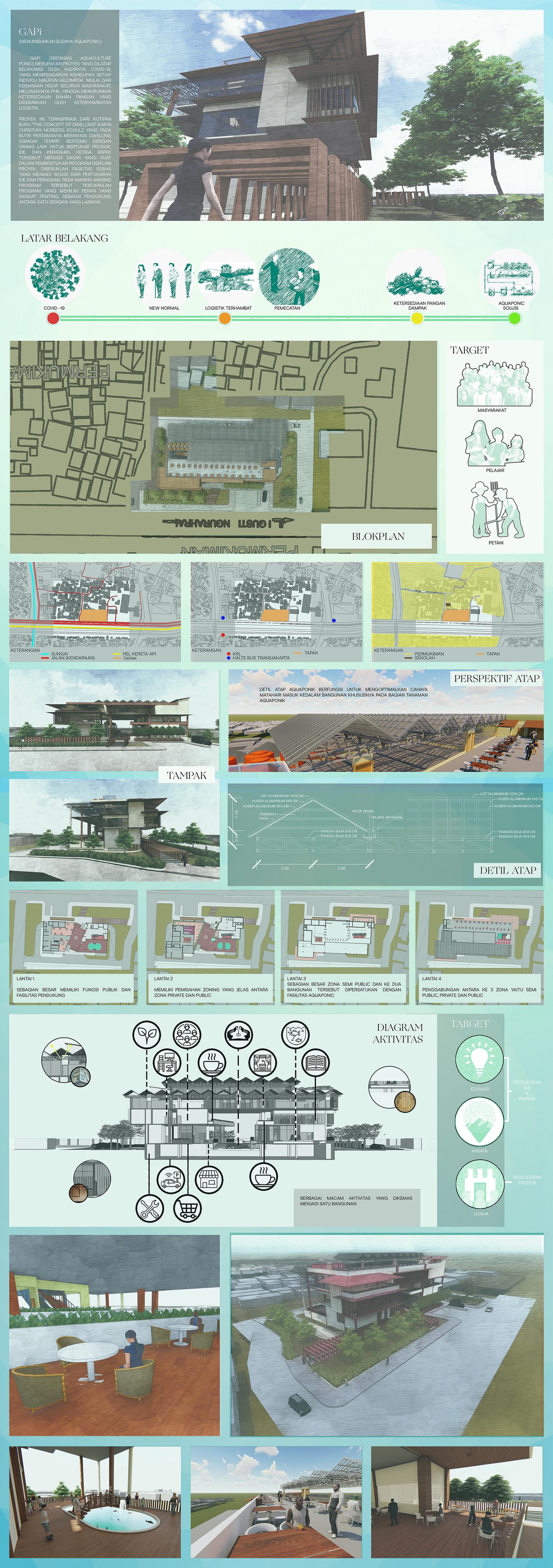GAPi (Growing Aquaculture Ponic).png