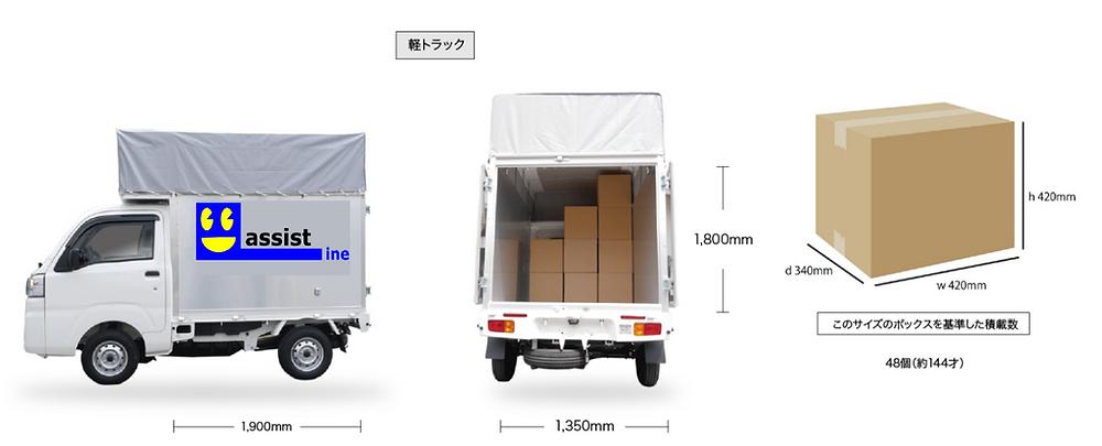 軽貨物車両は意外に広くコスパがよい引越しができます。