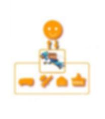 アシストラインのワンストップサービス例
