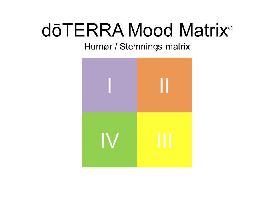 doTerra mood matrix - humør og stemningsmatrix som opdeler humøret i 4 forskellige typer