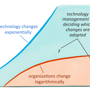 IT Transformation for enhanced End User & Customer Experience (Part-1)