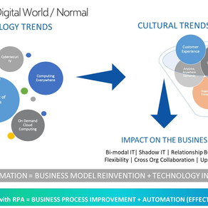 The Changing Role of the IT Function and Driving Digitalisation through Robotic Process Automation