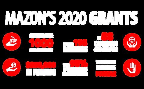 mazon_grants.png
