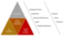 FBP_Framework.png