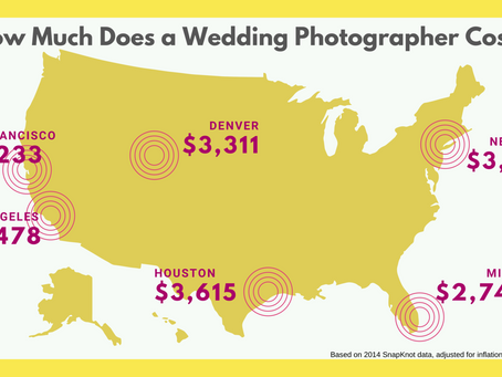 Ask A Pro: How Much Does a Wedding Photographer Cost in LA?