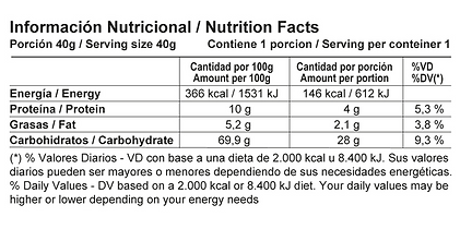 nutritional facts.png