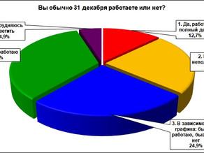«Нижегородцы о 31 декабря»