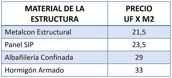 Precios Materiales de Construccion.jpg