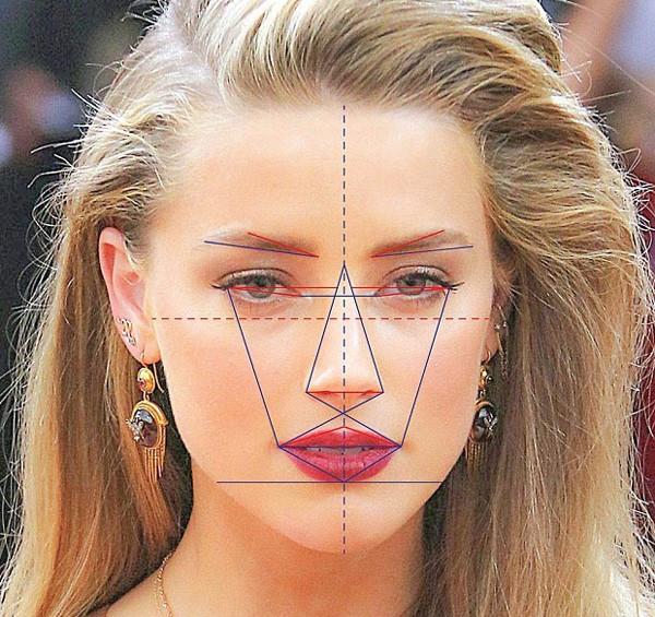 simetria facial