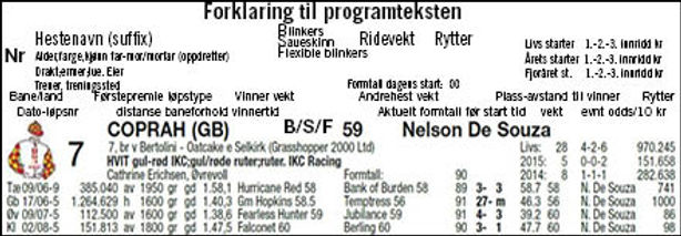 Øvrevoll, galopp, hest, norsk tipping, spill, betting, tips, gambling, Jockey, Tipping