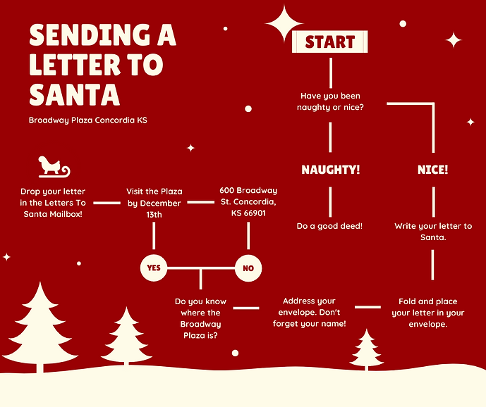 How to Send your Letter to Santa_ FB.png