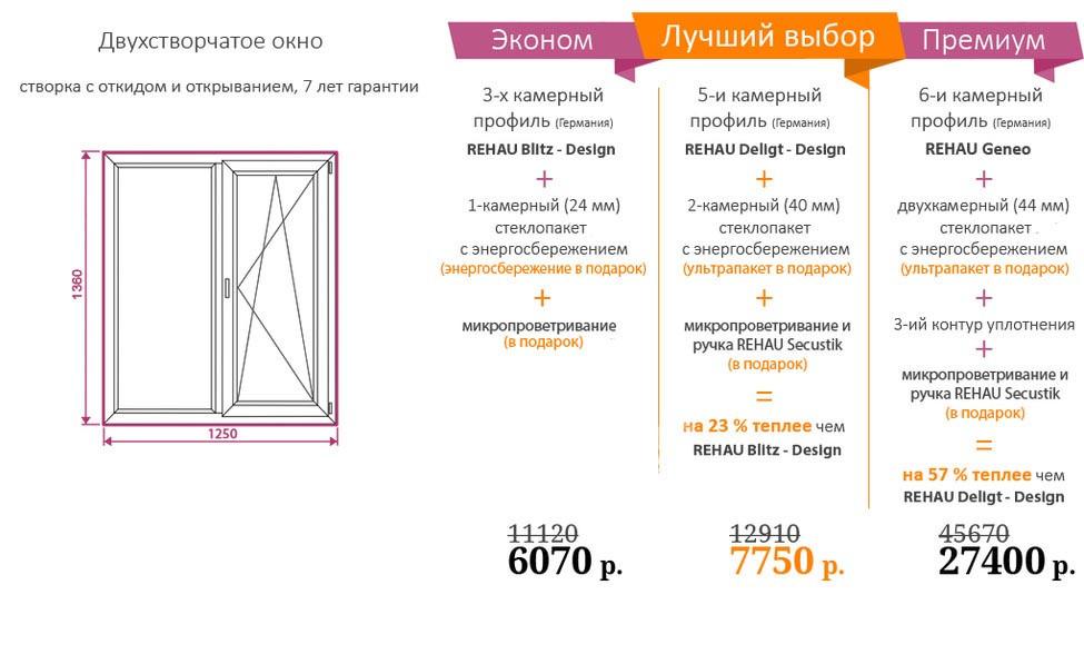 Пластиковые окна цены, окна пвх в москве, пластиковые окна в кольчугино, пластиковые окна в Александрове, пластиковые окна во владимире, окна пвх дешево