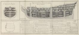 Coupe verticale d'un navire de 70 canons, Nicolas Marie Ozanne, 1769
