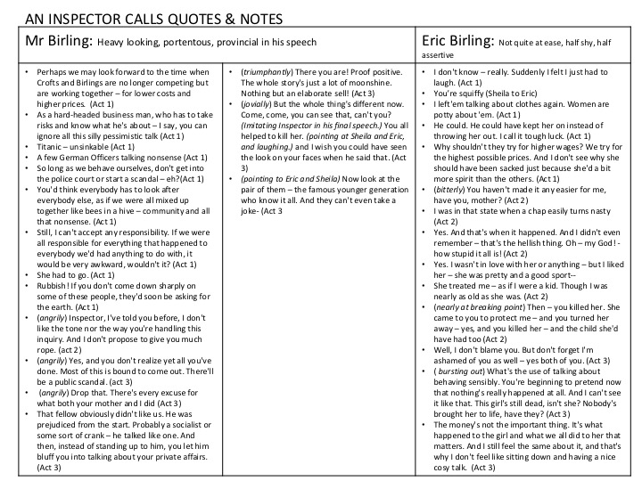 Stgregseng  An Inspector Calls An Inspector Calls Quotes And Notes