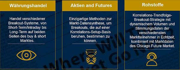 MySystemX Aktie Rohstoffe Währungshandel