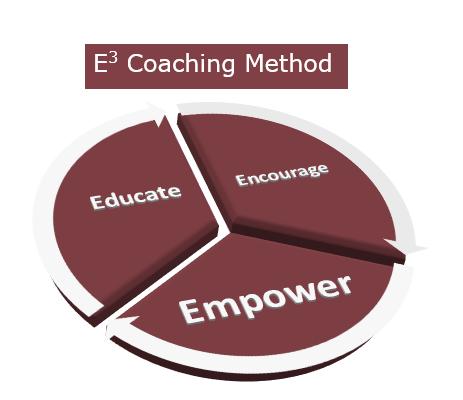 E3 Coaching Method 2 - burgandy_logo.png