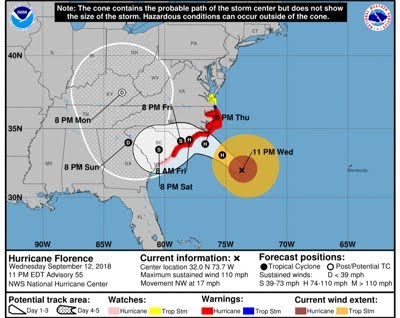 Florence downgraded @11:05pm to a Cat 2