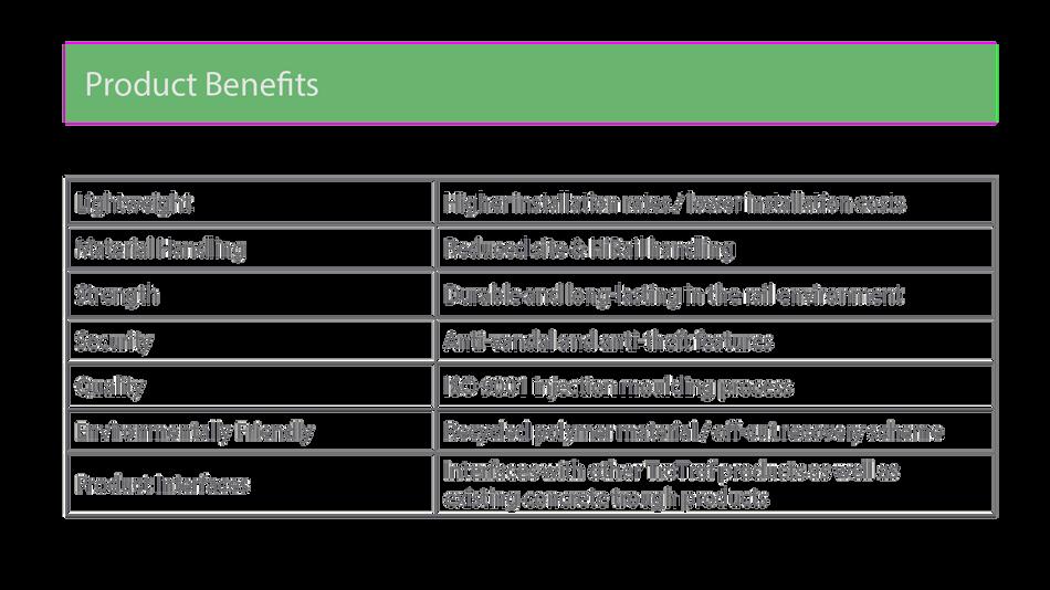 w prod benefits.png