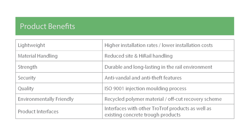 400 prod benefits.png