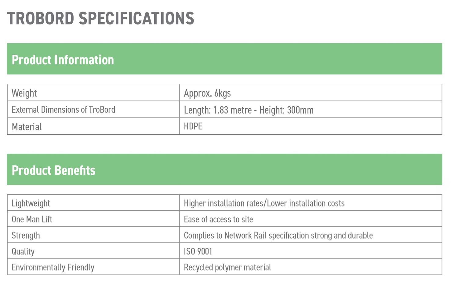 trobord dimensions table.jpg