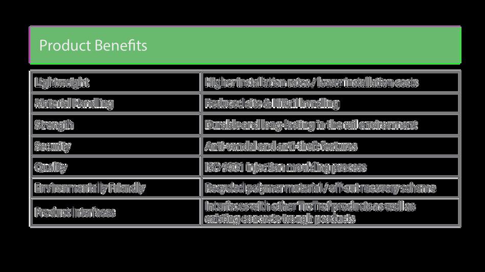 280 prod benefits.png