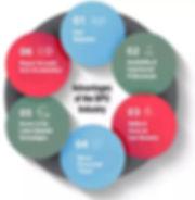 BPO-Benefits-1.jpg