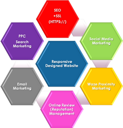 holistic_matrix