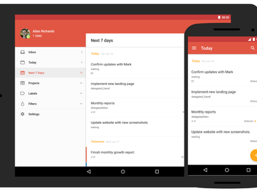 Quantify your business and busy-ness: Todoist in practice