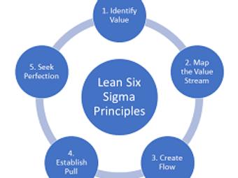 Processo Lean E Seis Sigma