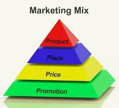 Noções básicas de marketing
