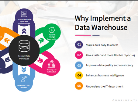 Data Warehouse: Evaluation and Implementation