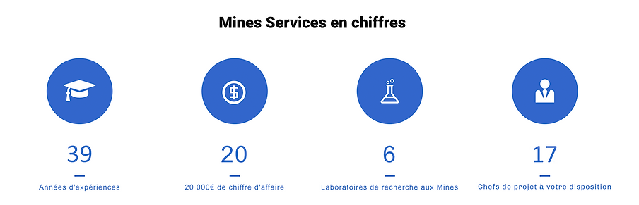 Chiffres Mines Services.png