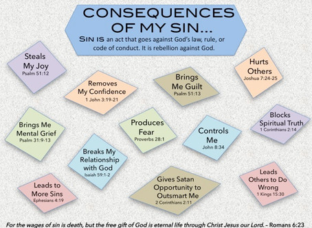 Consequences of Sin: Romans 5:12,19