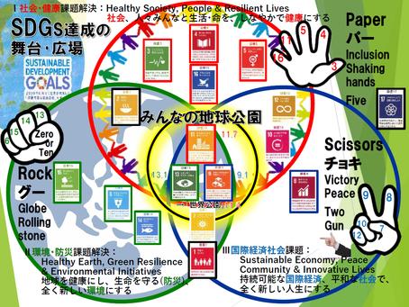 みんなの地球公園 国際コミュニティーCePiC誕生!