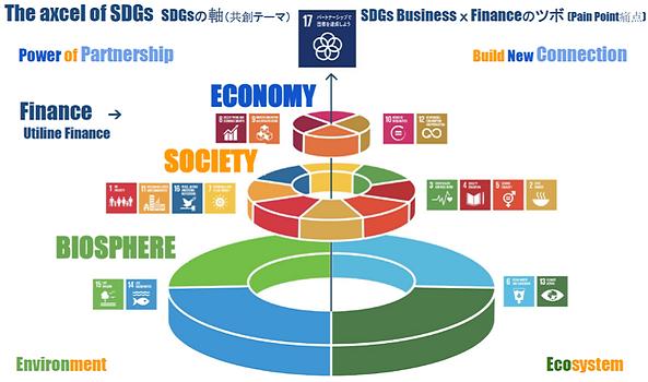 20200315 Wix SDGsウェディングケーキ.png