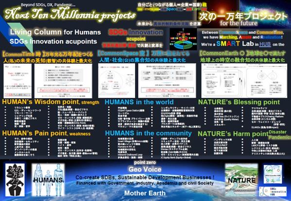 次の一万年プロジェクト Ⅱ.png