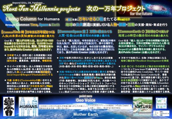 次の一万年プロジェクト Ⅰ.png