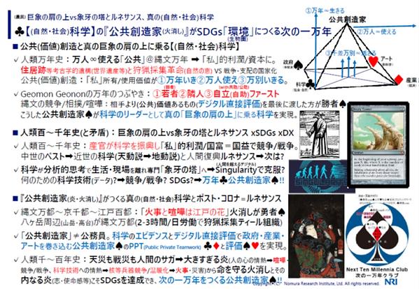 ♣科学4公共&環境(生物圏).png