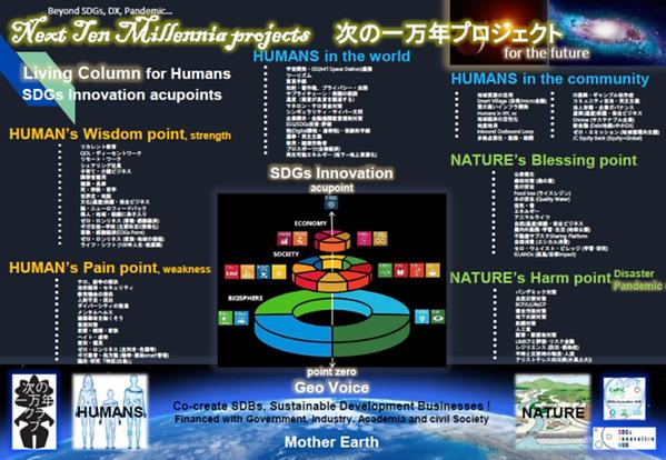 次の一万プロジェクトⅢ和.png
