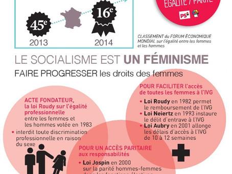 Le droit des femmes : un combat socialiste