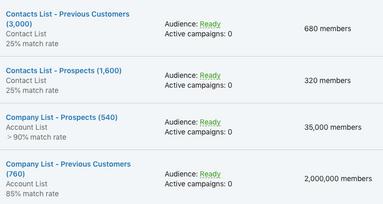 Account Based Marketing Lists