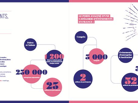 Les chiffres du marché de l'événementiel en France