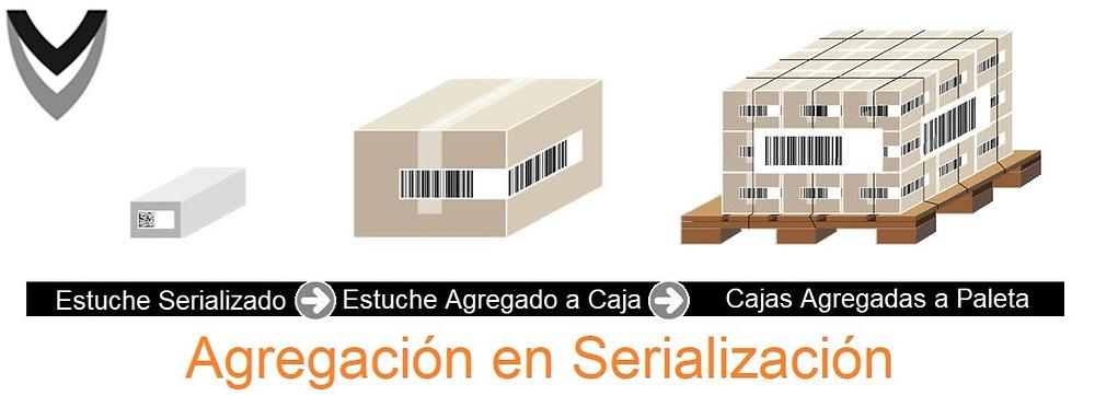 Aggregation In Serialization