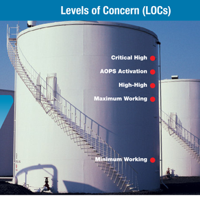 Tank Overfill Protection / Level Measurement Technologies