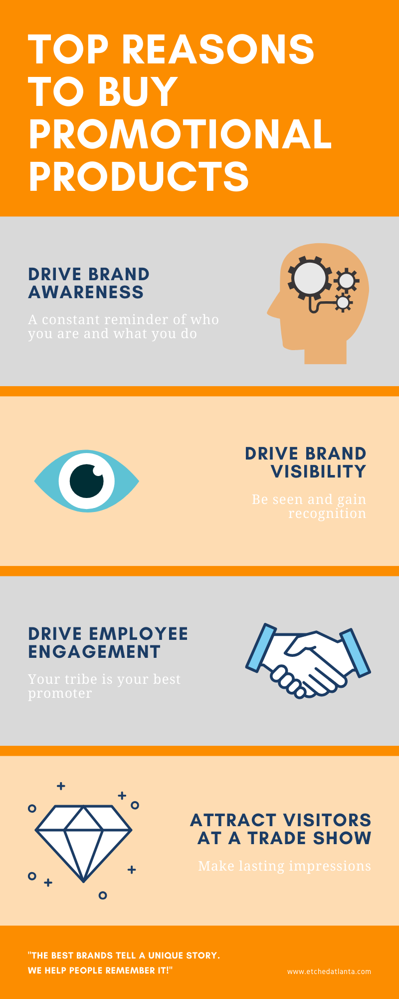 Info-graphic: Top reasons to buy promotional products