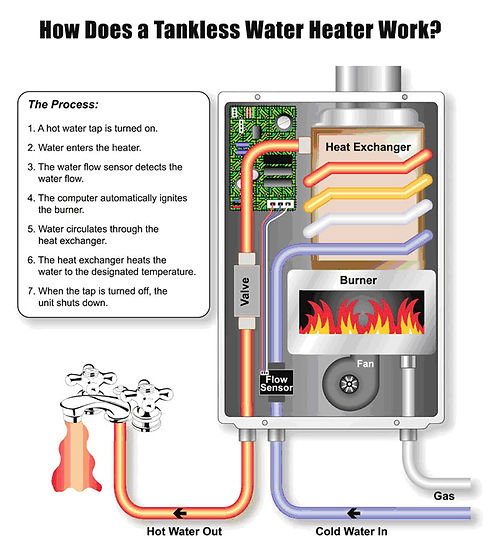 Navien-Tankless-Hot-Water.jpg