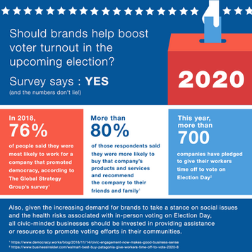 Should brands help boost voter turnout in the upcoming election?