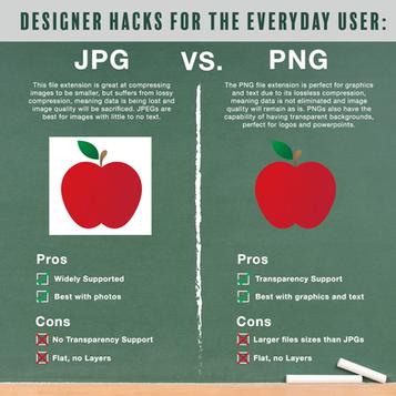 Designer hacks for the everyday user